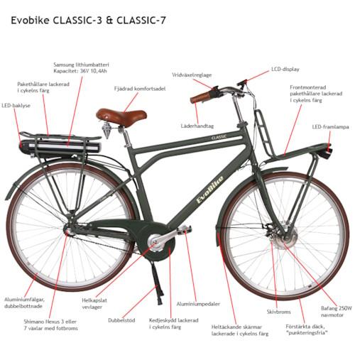 Elcykel EvoBike CLASSIC-3 250W 2017 - OLIVGRÖN, herr